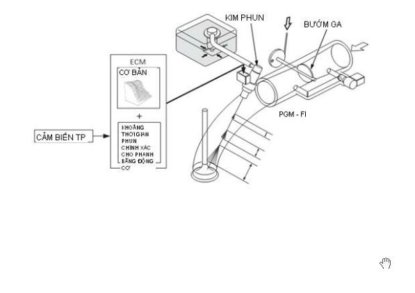 Hướng dẫn chọn dầu nhớt tốt cho xe máy pgm - fi - 3